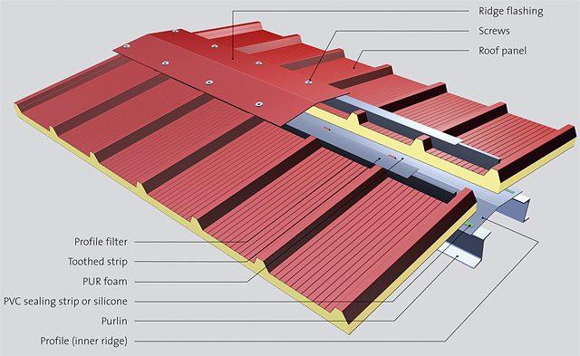 Biện pháp thi công mái tôn pu cách âm cách nhiệt chống nóng