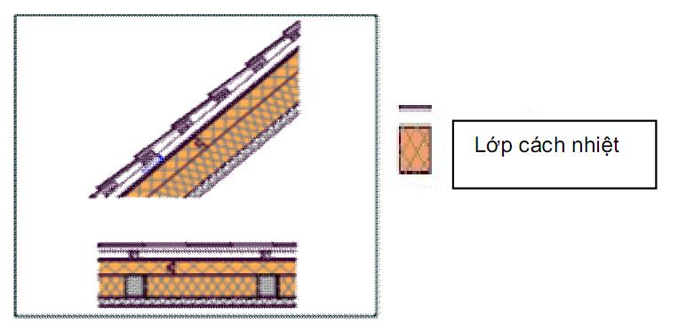 Cách chống nóng cho nhà mái dốc từ phía ngoài